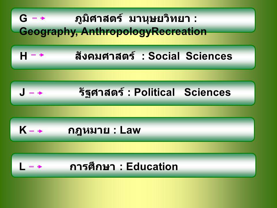 G ภูมิศาสตร์ มานุษยวิทยา : Geography, AnthropologyRecreation