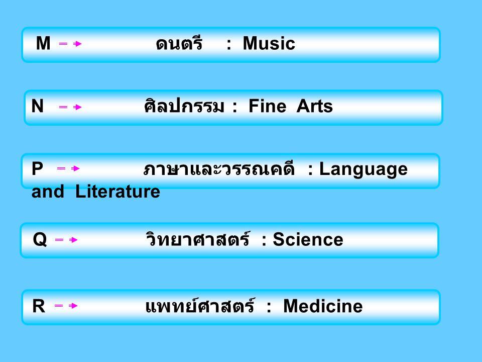 M ดนตรี : Music N ศิลปกรรม : Fine Arts. P ภาษาและวรรณคดี : Language and Literature.