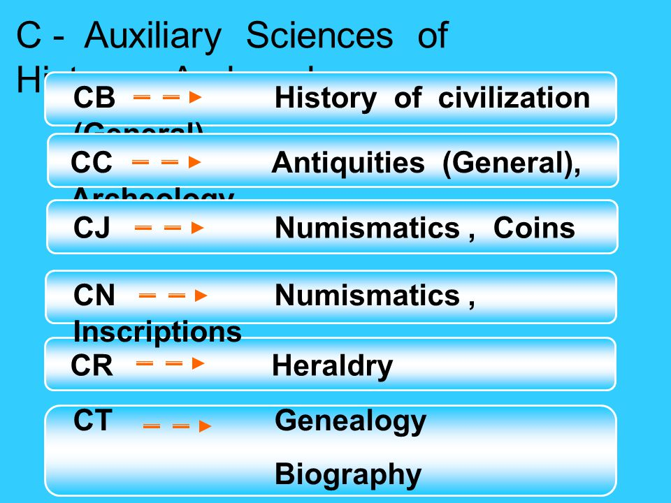 C - Auxiliary Sciences of History , Archaeology