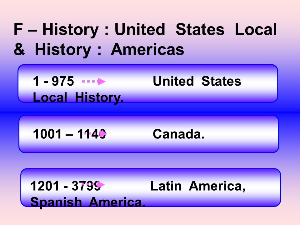 F – History : United States Local & History : Americas