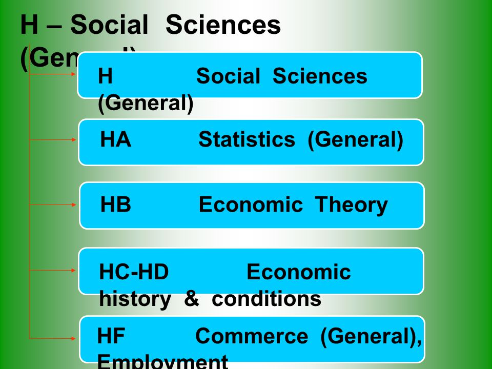 H – Social Sciences (General)
