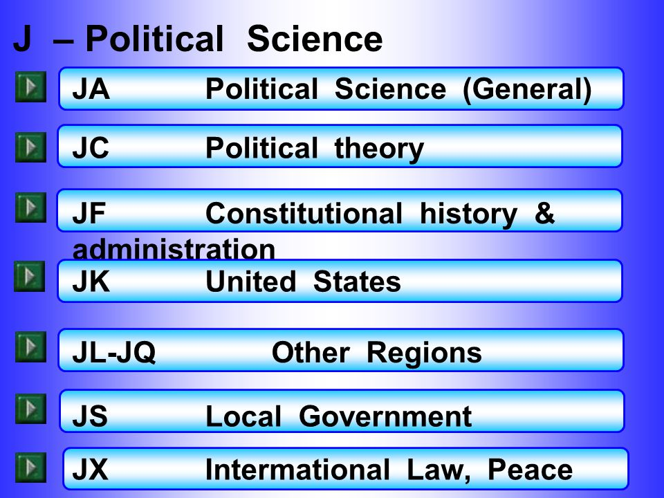 J – Political Science JA Political Science (General)