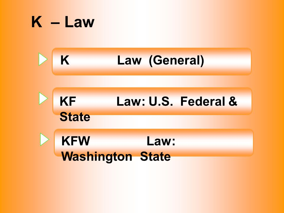K – Law K Law (General) KF Law: U.S. Federal & State