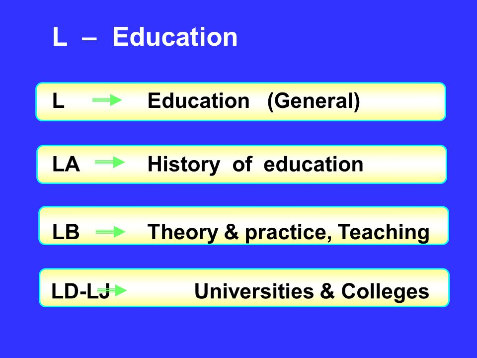 L – Education L Education (General) LA History of education