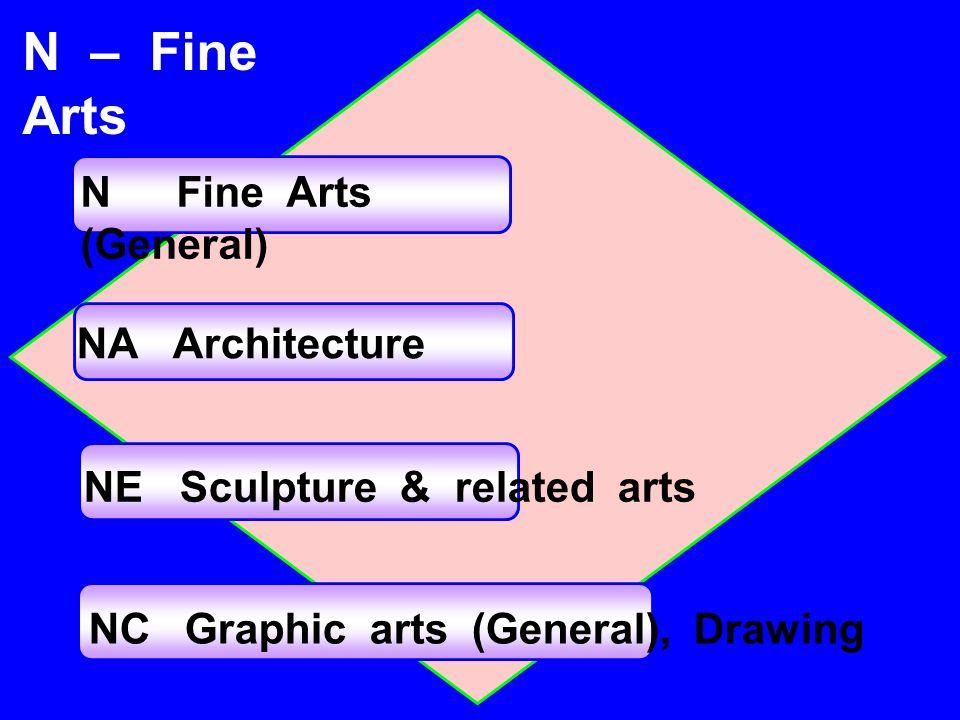 N – Fine Arts N Fine Arts (General) NA Architecture