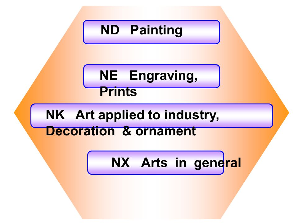 ND Painting NE Engraving, Prints. NK Art applied to industry, Decoration & ornament.