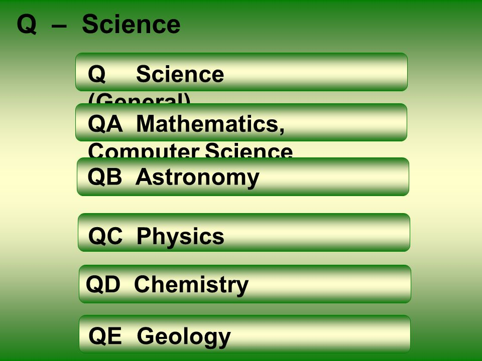 Q – Science Q Science (General) QA Mathematics, Computer Science