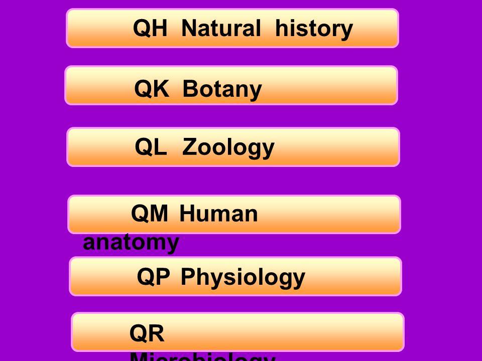 QH Natural history QK Botany QL Zoology QM Human anatomy QP Physiology