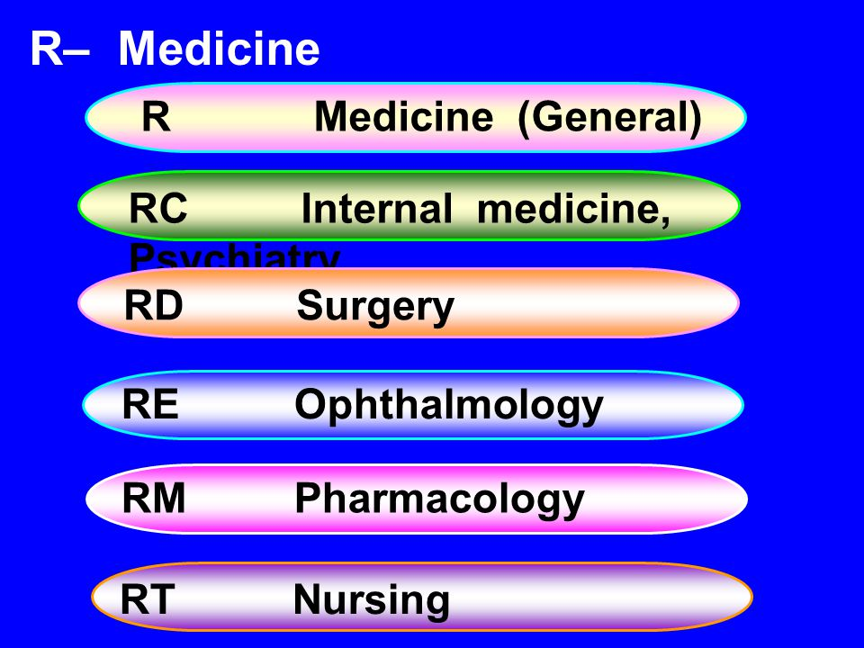 R– Medicine R Medicine (General) RC Internal medicine, Psychiatry