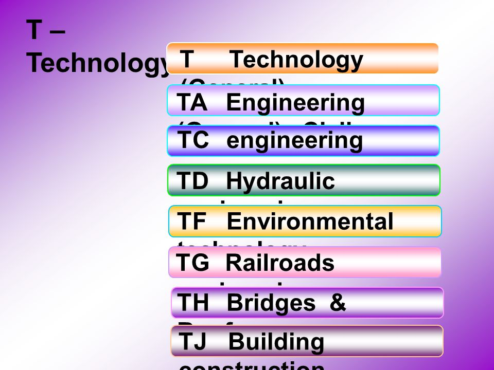 T – Technology T Technology (General) TA Engineering (General), Civil