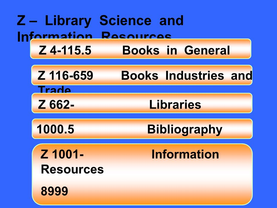 Z – Library Science and Information Resources