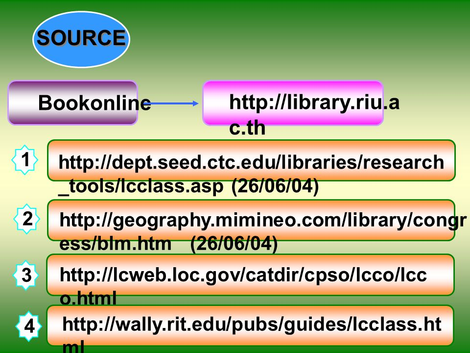 SOURCE Bookonline http://library.riu.ac.th 1