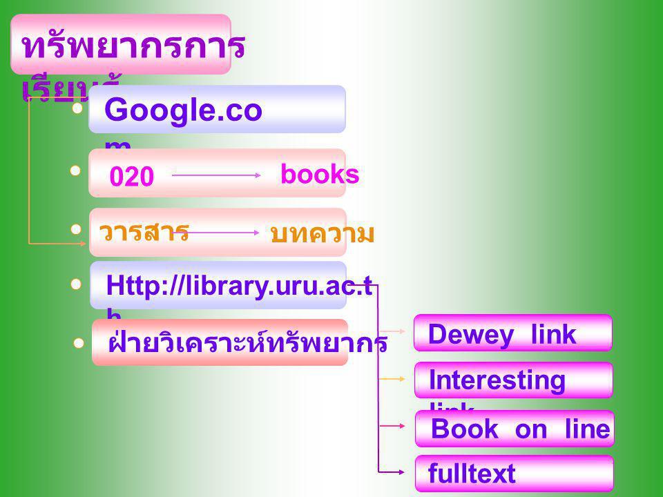 ทรัพยากรการเรียนรู้ Google.com books 020 วารสาร บทความ