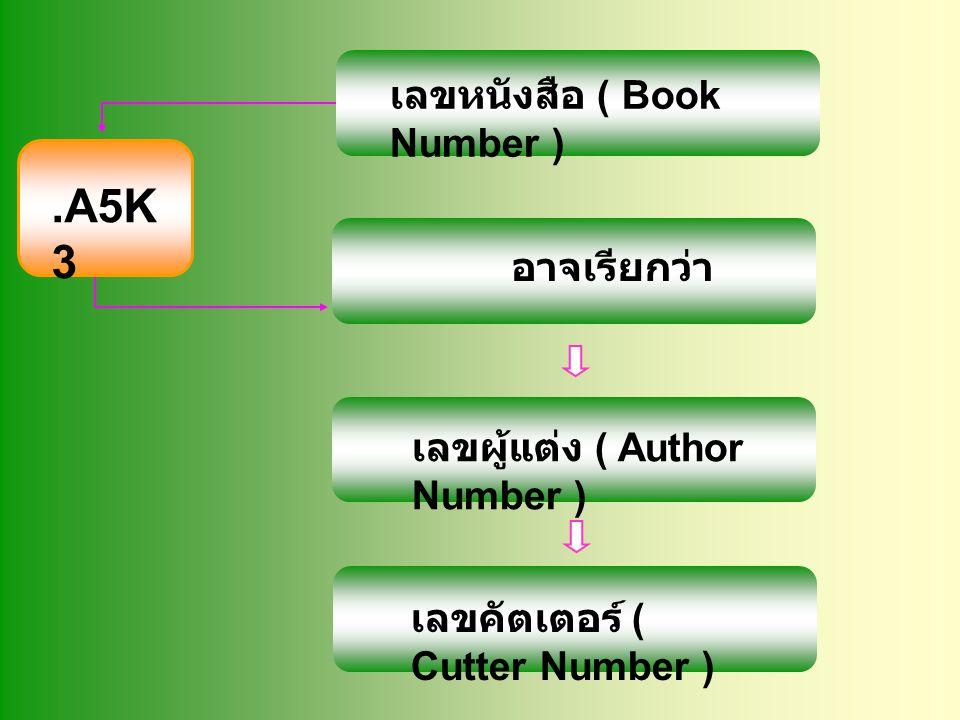 .A5K3 เลขหนังสือ ( Book Number ) อาจเรียกว่า