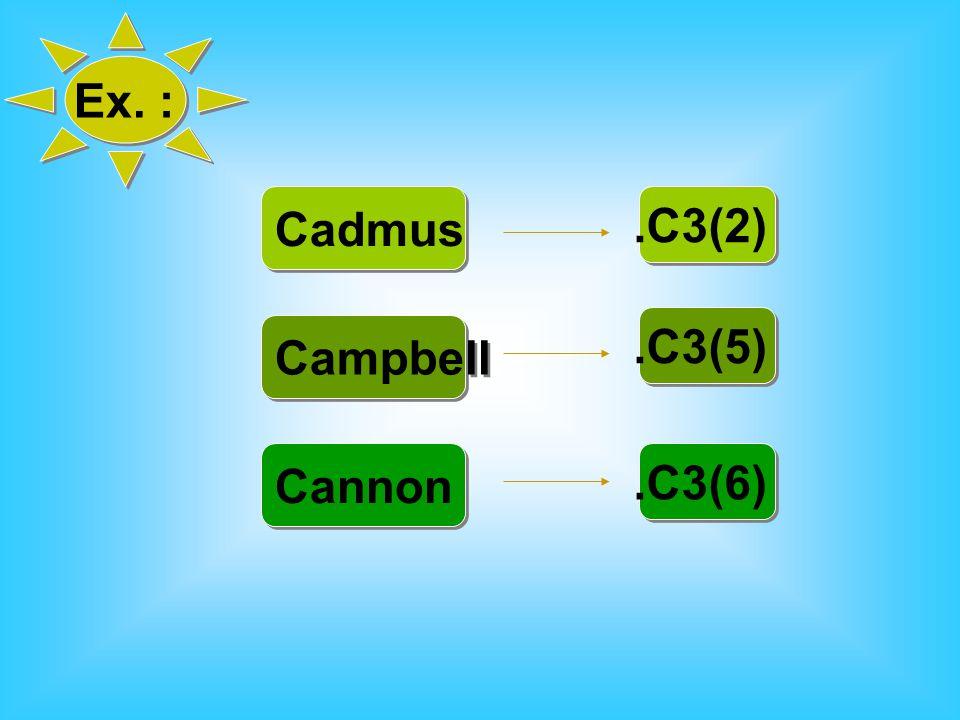 Ex. : Cadmus .C3(2) .C3(5) Campbell Cannon .C3(6)