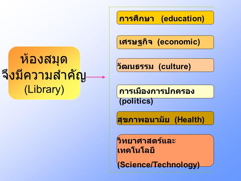 ห้องสมุด จึงมีความสำคัญ (Library) การศึกษา (education)