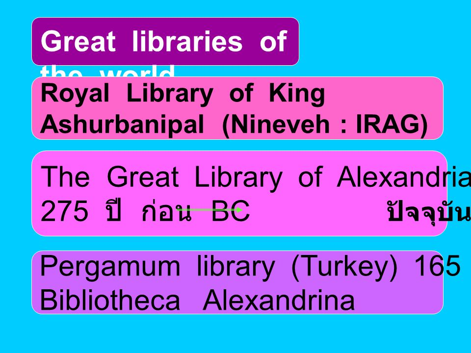 Great libraries of the world