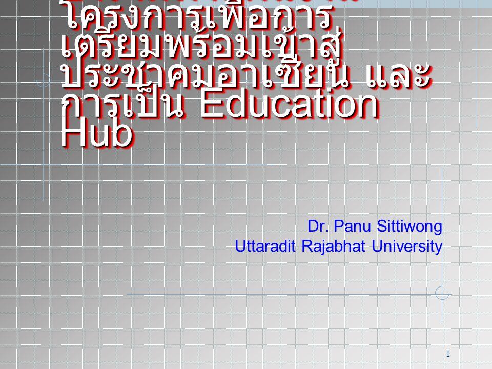 Dr. Panu Sittiwong Uttaradit Rajabhat University