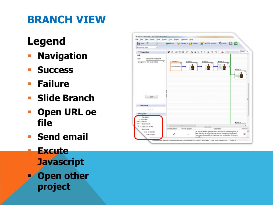 Branch View Legend Navigation Success Failure Slide Branch