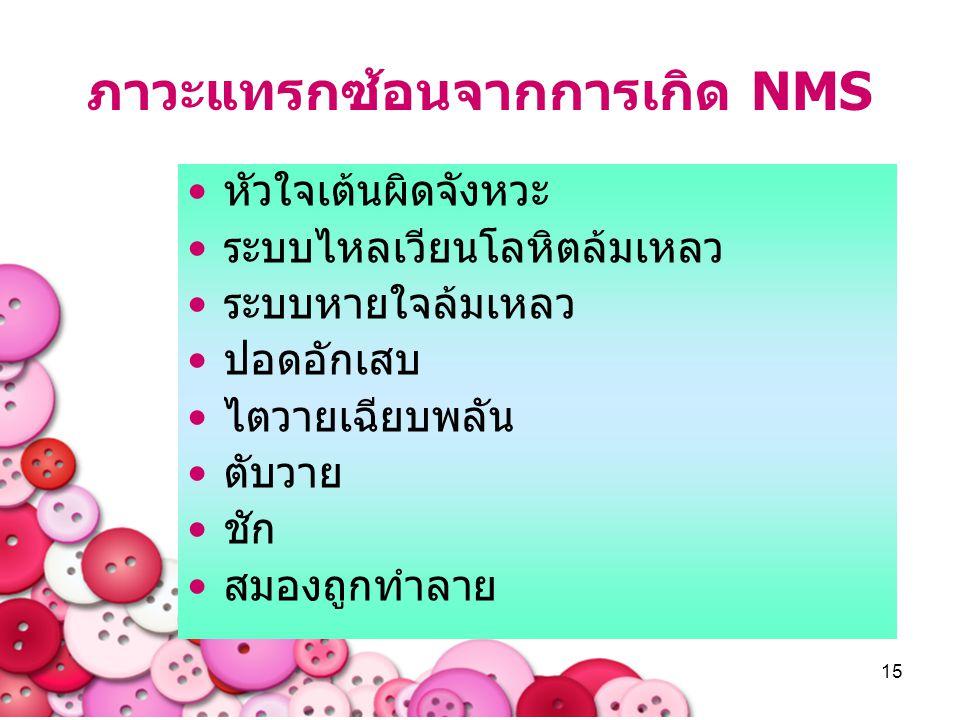 ภาวะแทรกซ้อนจากการเกิด NMS