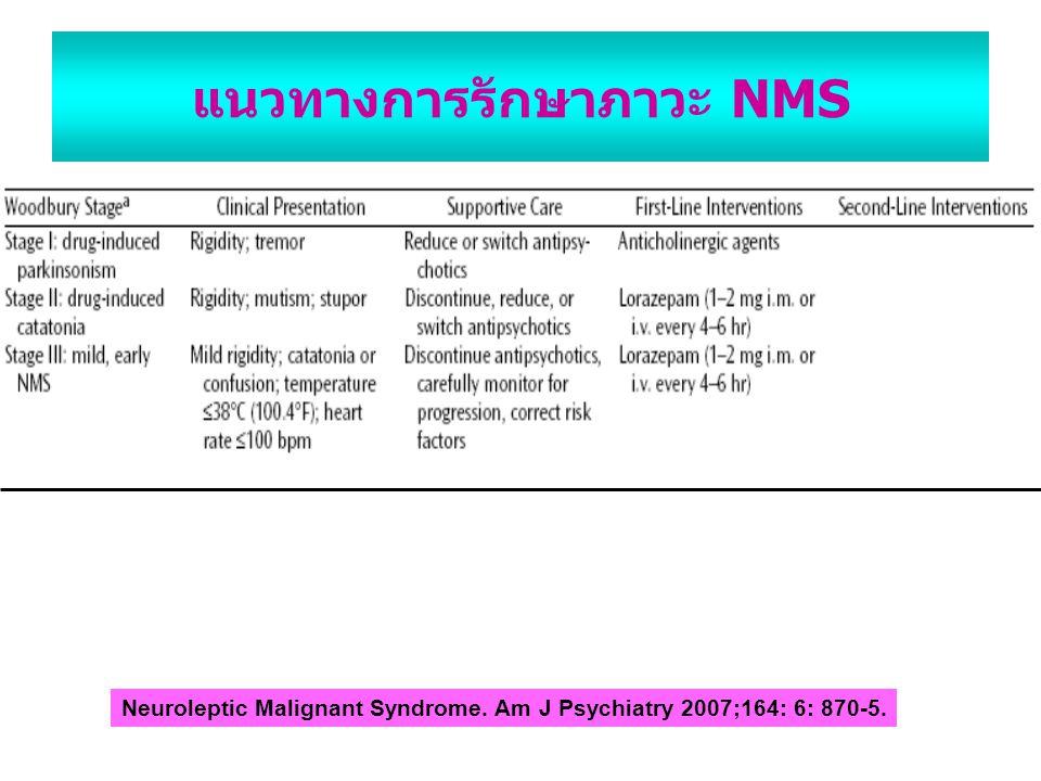 แนวทางการรักษาภาวะ NMS