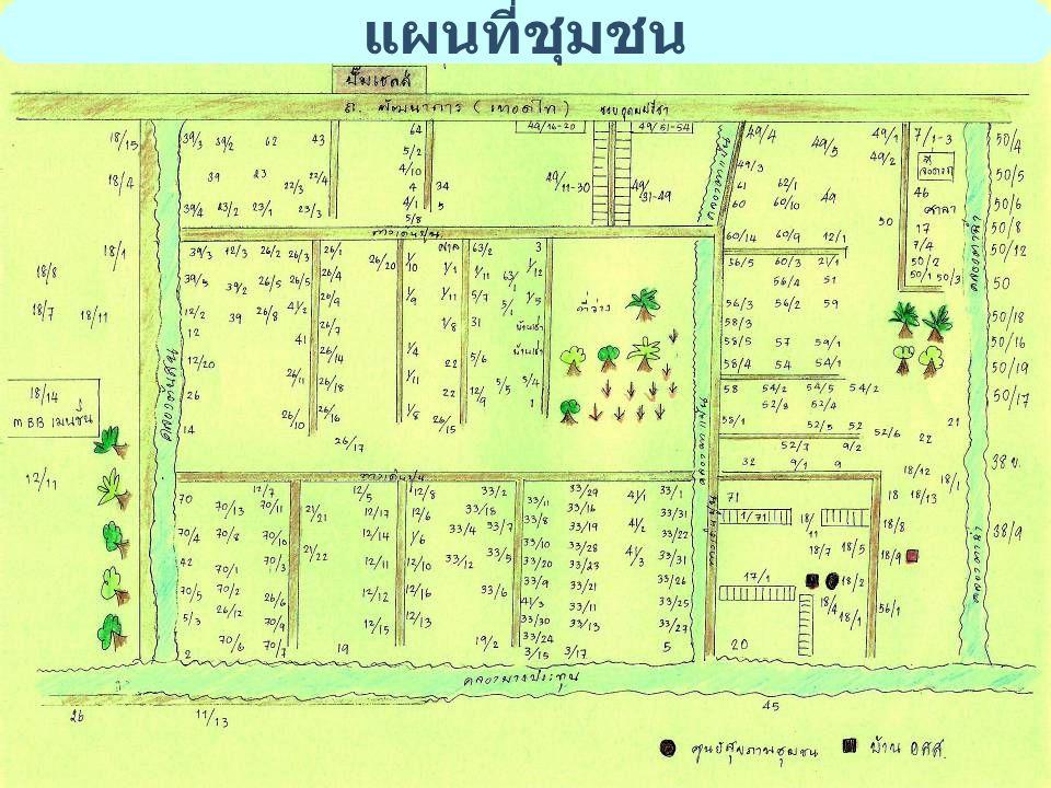 แผนที่ชุมชน