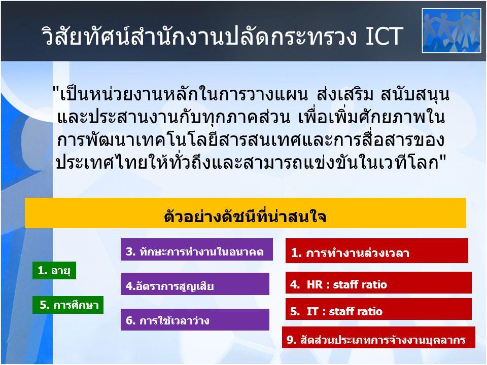 วิสัยทัศน์สำนักงานปลัดกระทรวง ICT