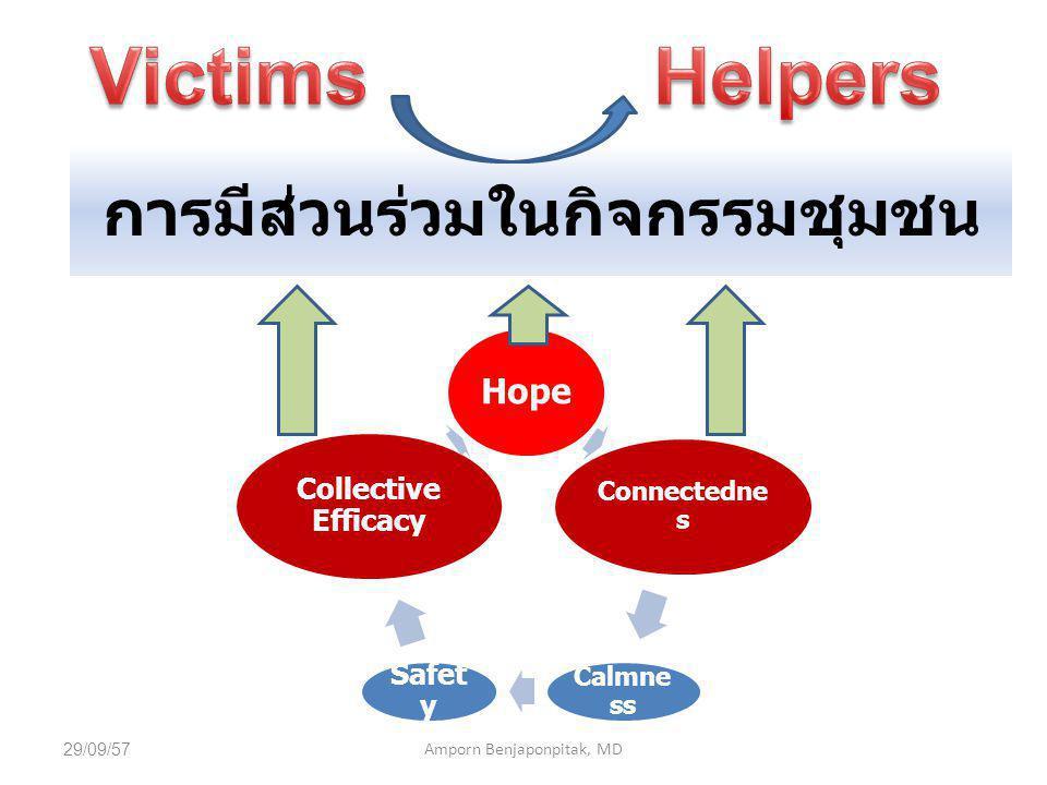 การมีส่วนร่วมในกิจกรรมชุมชน