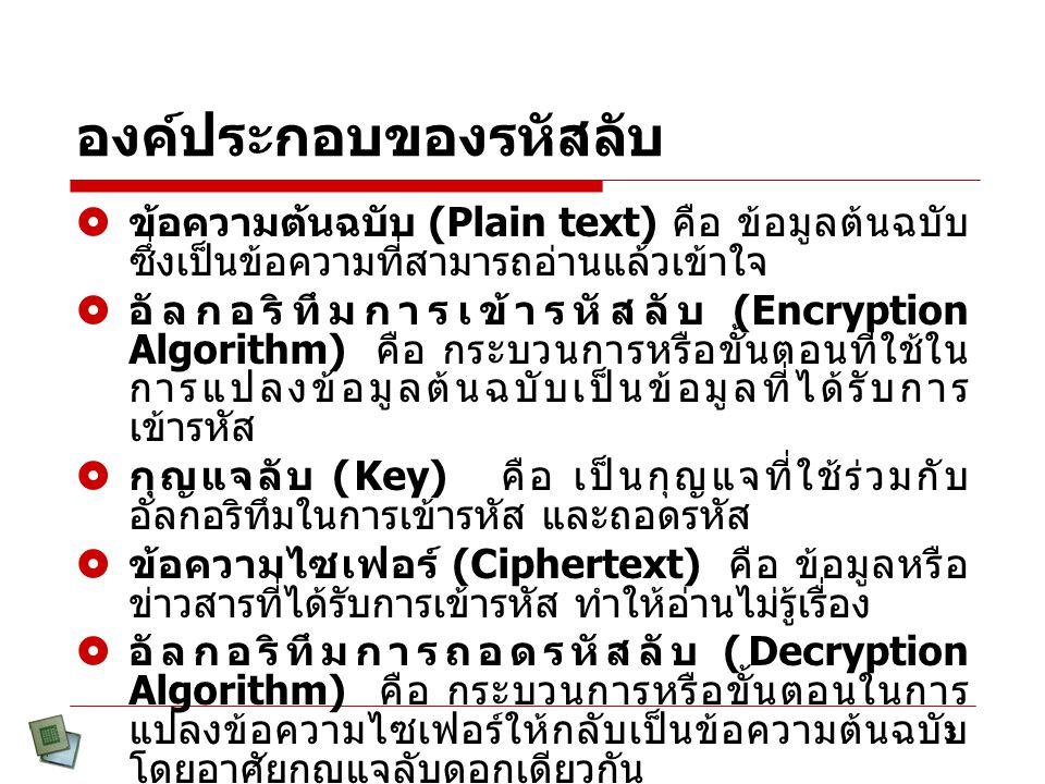 องค์ประกอบของรหัสลับ