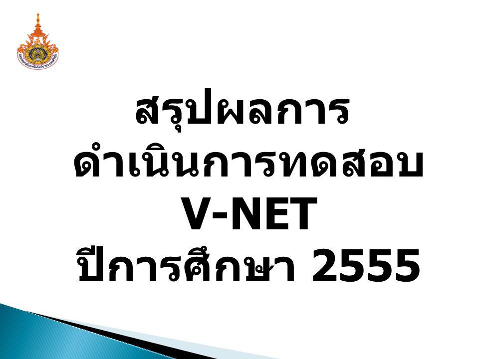 สรุปผลการดำเนินการทดสอบ V-NET ปีการศึกษา 2555