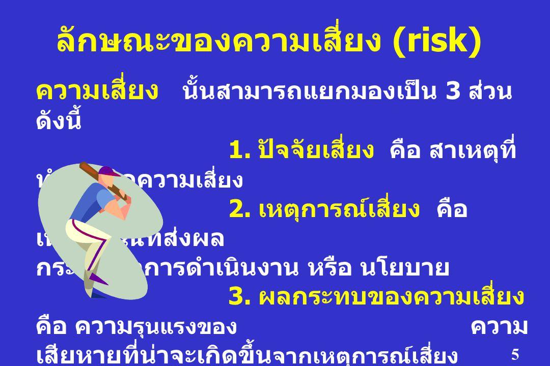 ลักษณะของความเสี่ยง (risk)