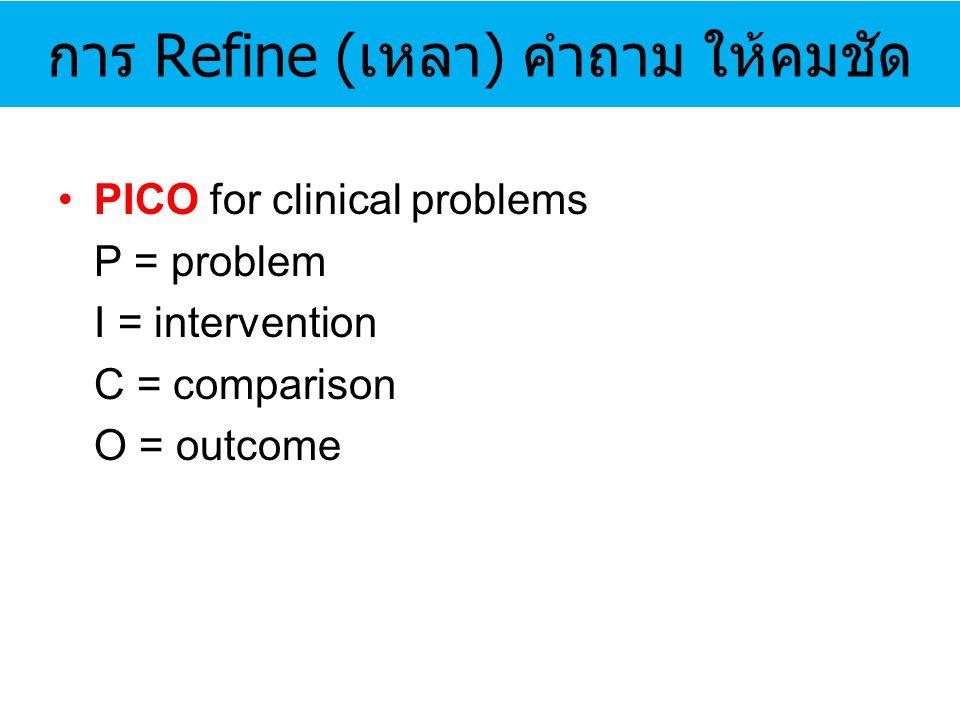 การ Refine (เหลา) คำถาม ให้คมชัด