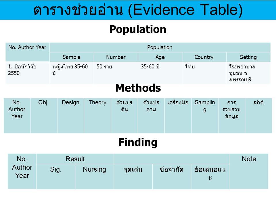 ตารางช่วยอ่าน (Evidence Table)