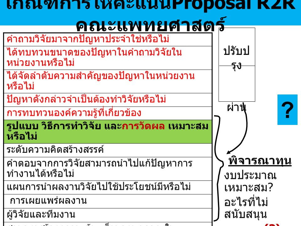 เกณฑ์การให้คะแนนProposal R2Rคณะแพทยศาสตร์