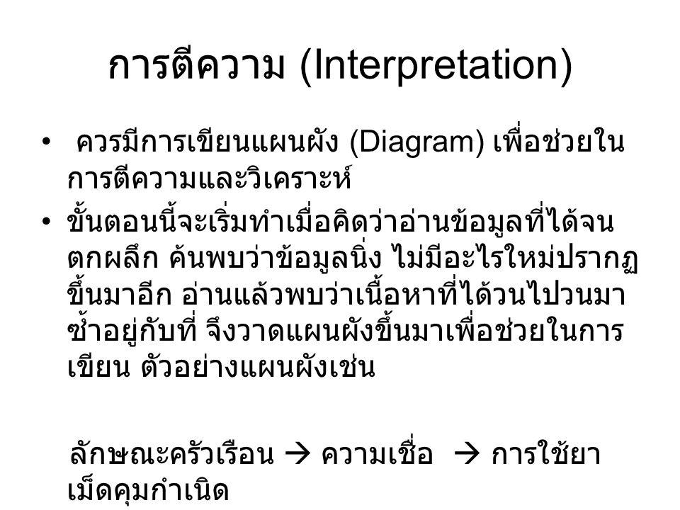 การตีความ (Interpretation)