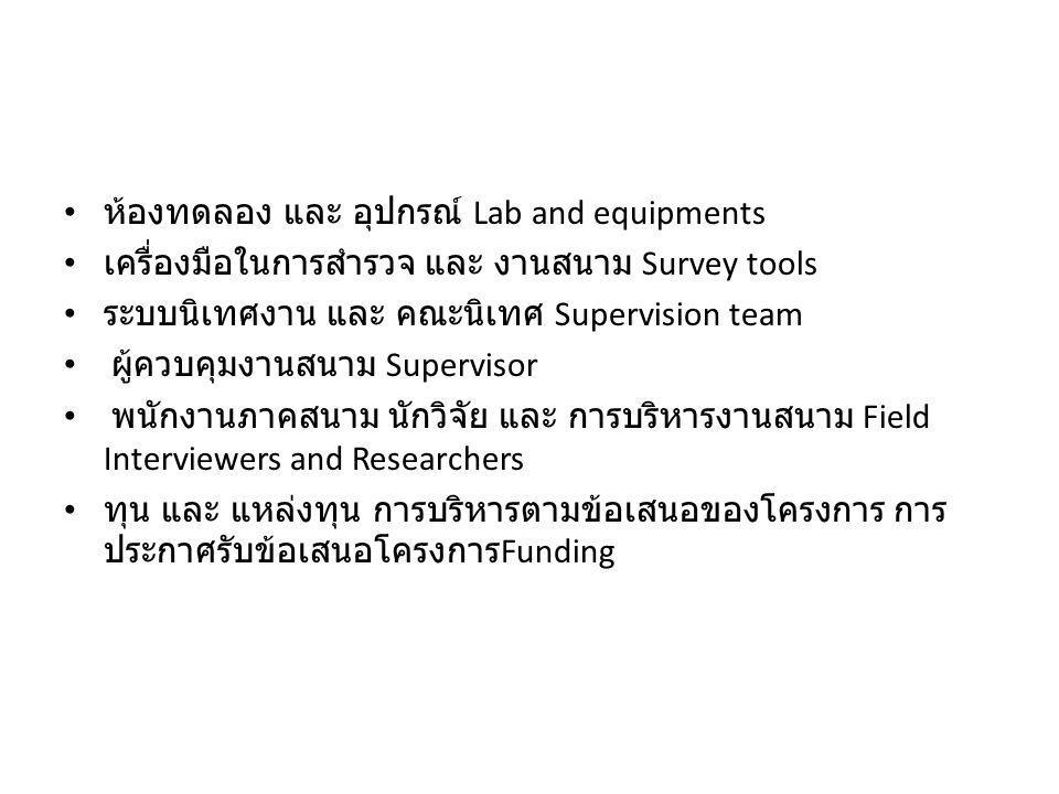 ห้องทดลอง และ อุปกรณ์ Lab and equipments