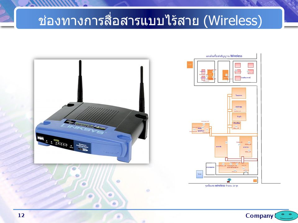 ช่องทางการสื่อสารแบบไร้สาย (Wireless)