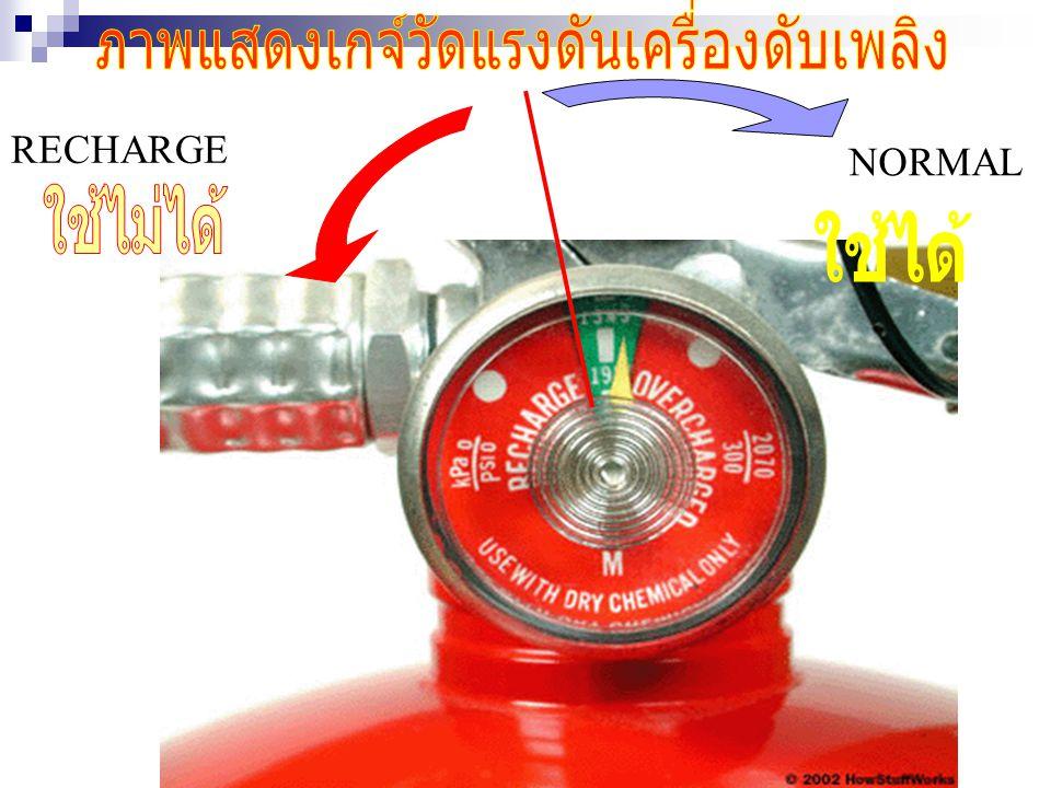 ภาพแสดงเกจ์วัดแรงดันเครื่องดับเพลิง