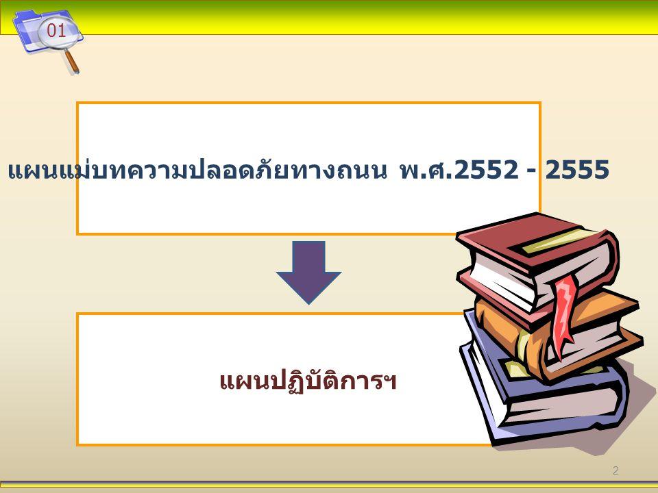 แผนแม่บทความปลอดภัยทางถนน พ.ศ.2552 - 2555