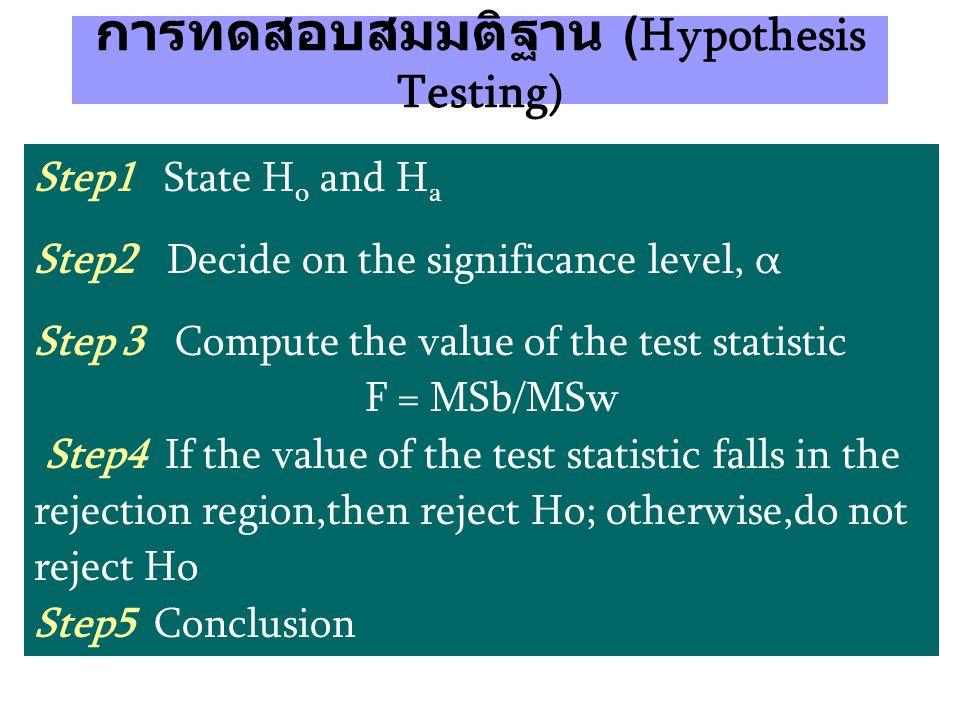 การทดสอบสมมติฐาน (Hypothesis Testing)