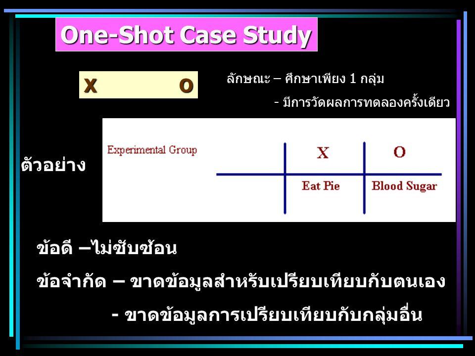 One-Shot Case Study X O ตัวอย่าง ข้อดี –ไม่ซับซ้อน