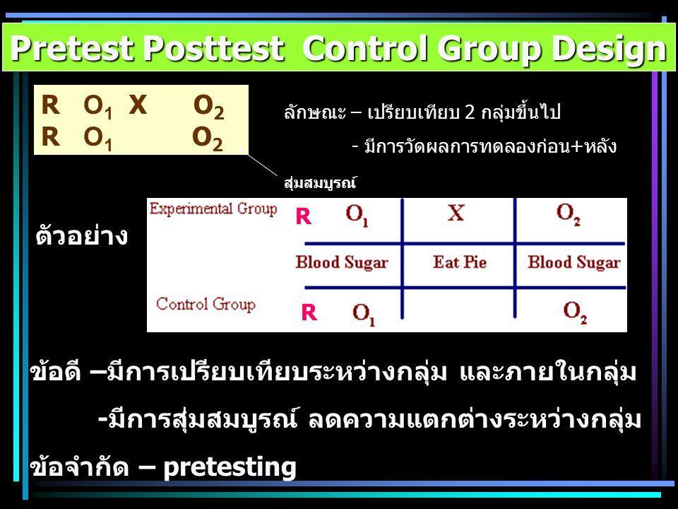 Pretest Posttest Control Group Design