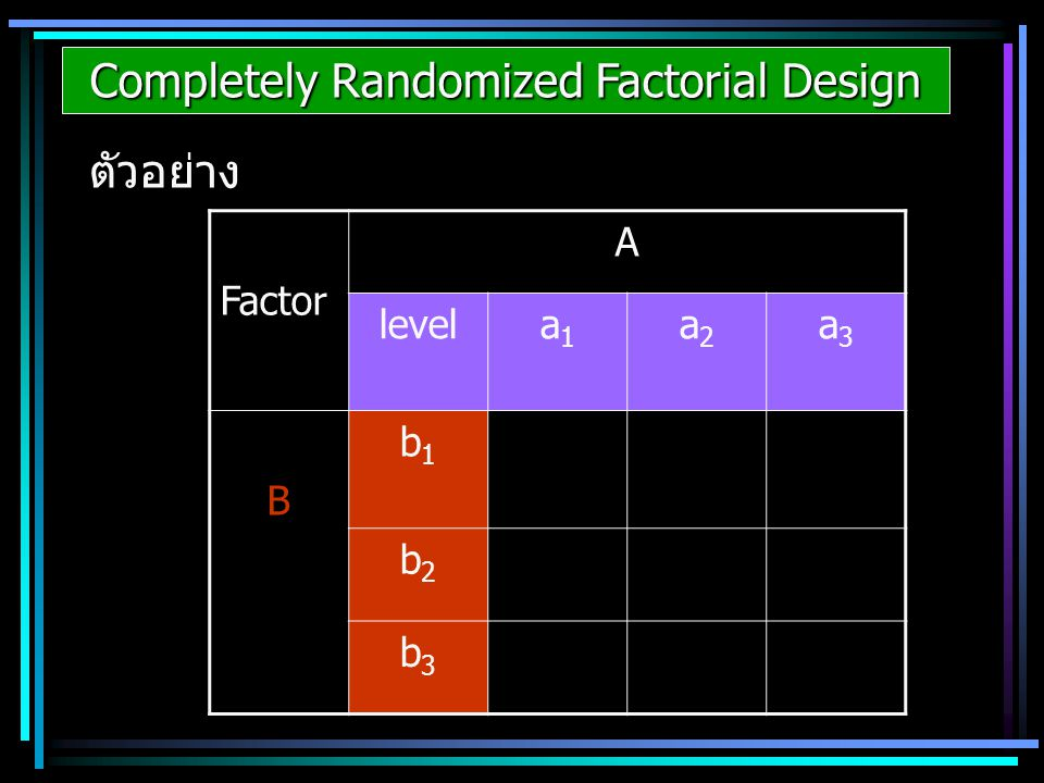 Completely Randomized Factorial Design