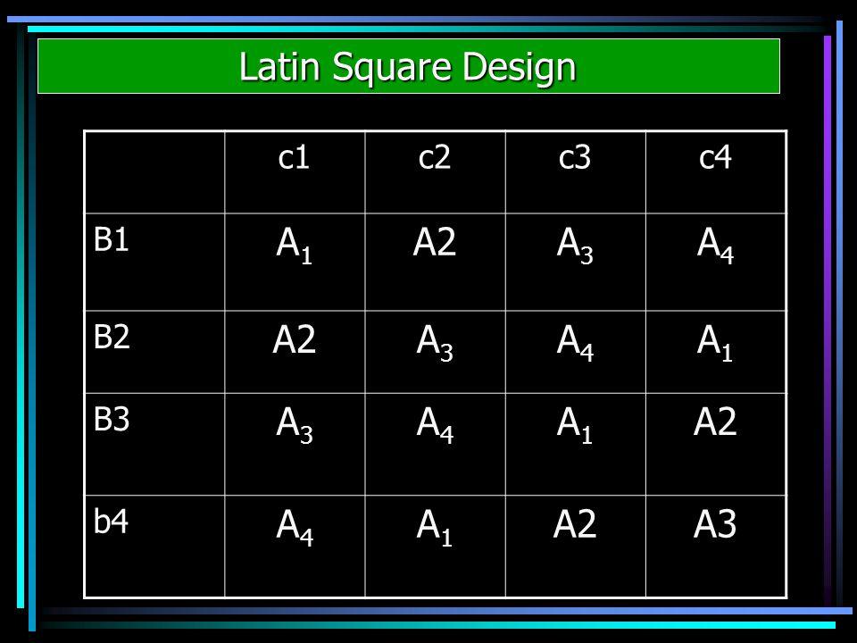 Latin Square Design c1 c2 c3 c4 B1 A1 A2 A3 A4 B2 B3 b4