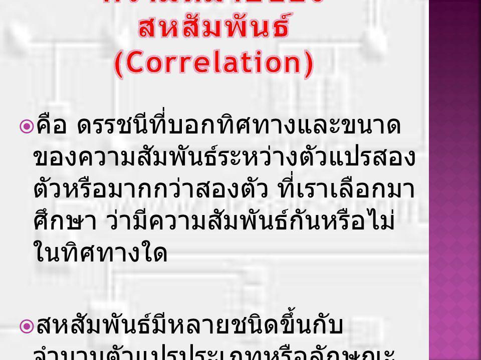 ความหมายของสหสัมพันธ์ (Correlation)