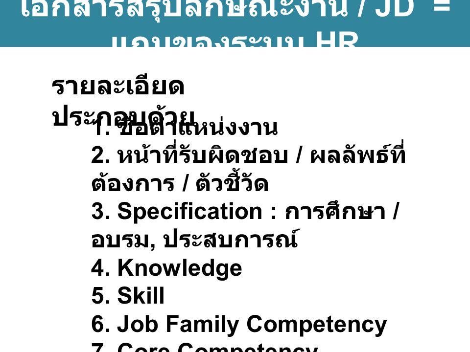 เอกสารสรุปลักษณะงาน / JD = แกนของระบบ HR