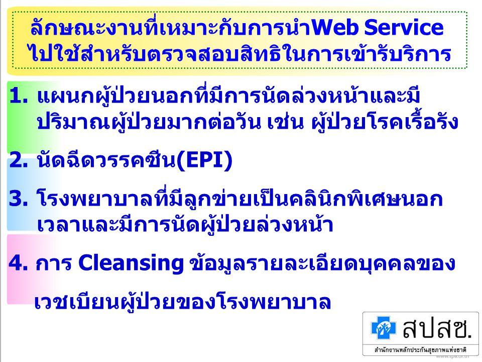 ลักษณะงานที่เหมาะกับการนำWeb Service