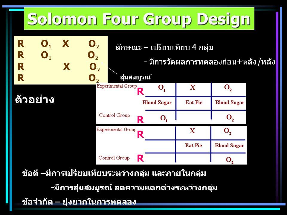 Solomon Four Group Design