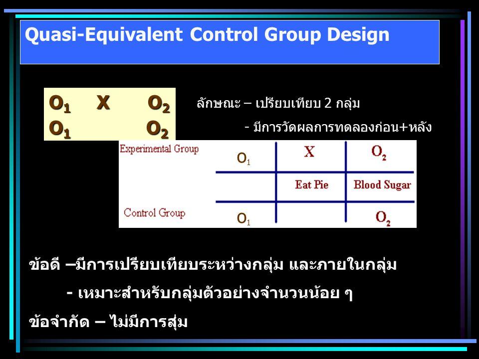 Quasi-Equivalent Control Group Design