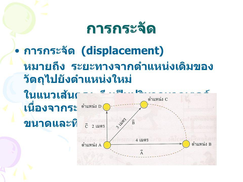 การกระจัด การกระจัด (displacement)